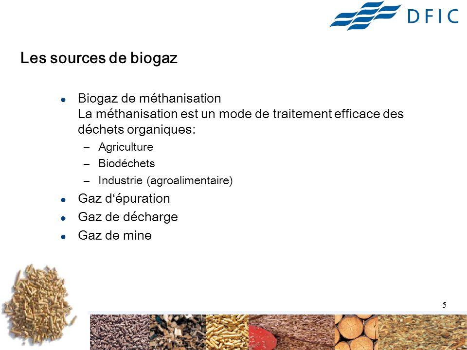 16 Traitement du gaz du biogaz de méthanisation, du gaz dépuration et de décharge Un traitement de gaz sert ainsi de base pour le respect de basses émissions déchappement.