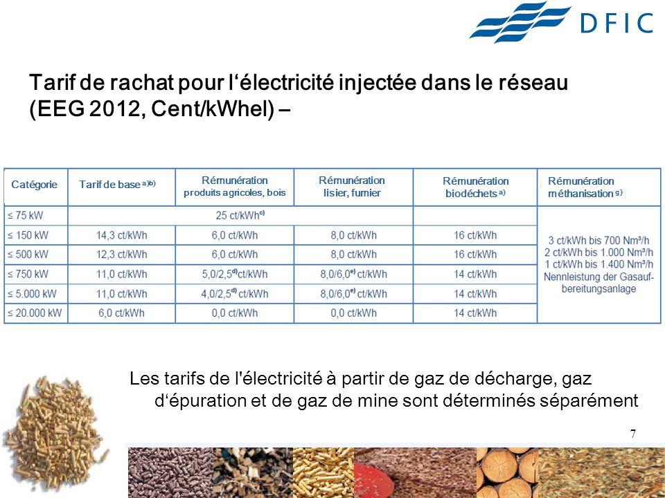 7 Tarif de rachat pour lélectricité injectée dans le réseau (EEG 2012, Cent/kWhel) – Les tarifs de l électricité à partir de gaz de décharge, gaz dépuration et de gaz de mine sont déterminés séparément CatégorieTarif de base a)b) Rémunération I b) Rémunération II a) Rémunération biodéchets a) Rémunération méthanisation g) Rémunération produits agricoles, bois Rémunération lisier, fumier
