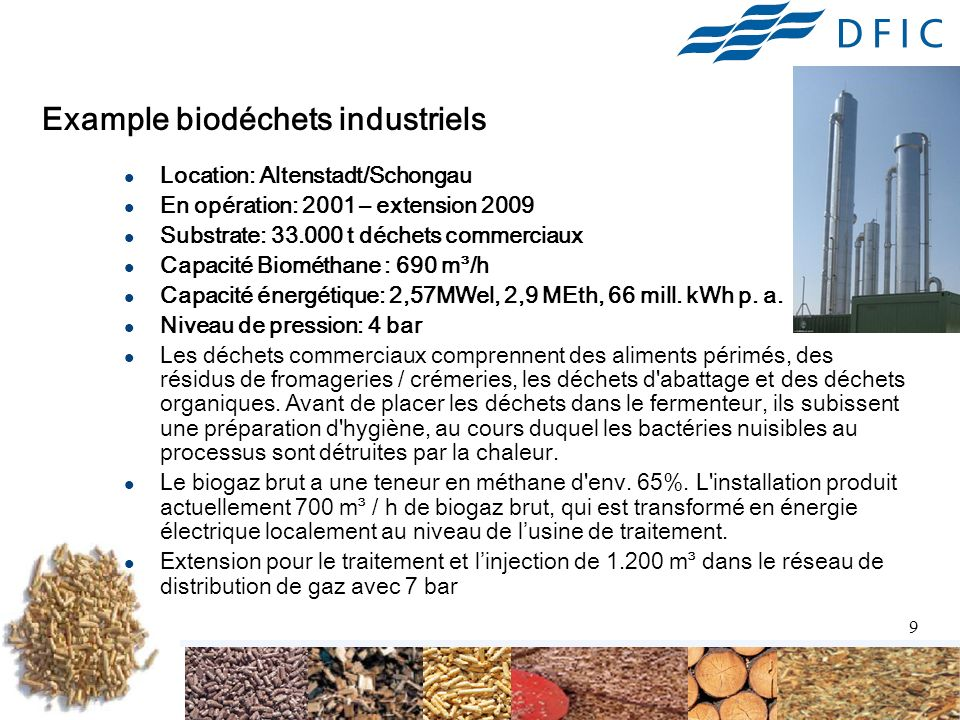 10 Usine de traitement mécanique-biologique des déchets ménagers au Friedland, capacité annuelle de 133.000 tonnes de déchets, 3,4 MW el Biogaz à partir de déchets municipaux
