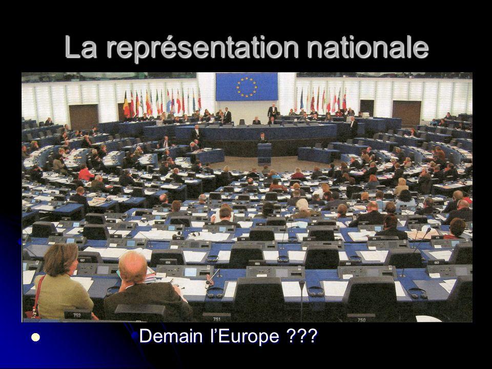 La représentation nationale Approuve lONDAM Approuve lONDAM Vote les Lois concernant la santé Vote les Lois concernant la santé A voté la Loi HPST A v
