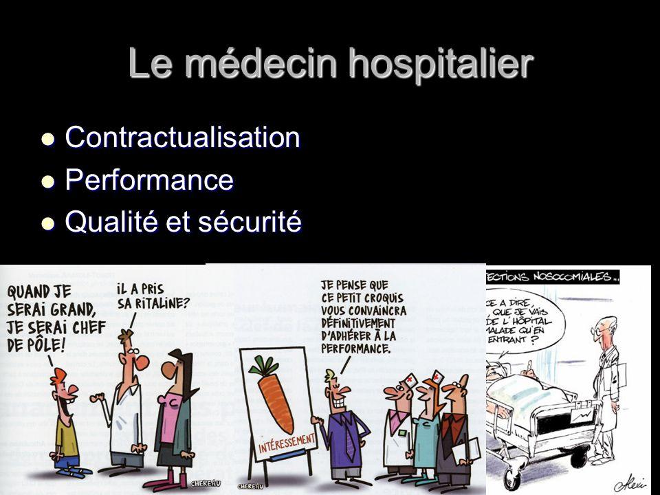 Le médecin hospitalier Contractualisation Contractualisation Performance Performance Qualité et sécurité Qualité et sécurité