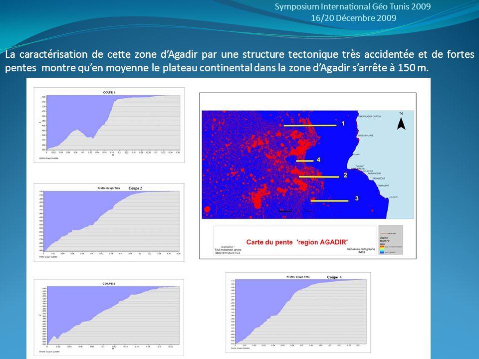 Symposium International Géo Tunis 2009 16/20 Décembre 2009 La caractérisation de cette zone dAgadir par une structure tectonique très accidentée et de