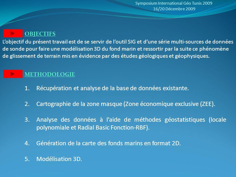 Symposium International Géo Tunis 2009 16/20 Décembre 2009 Lobjectif du présent travail est de se servir de loutil SIG et dune série multi-sources de