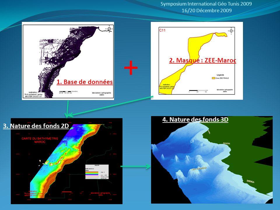 Symposium International Géo Tunis 2009 16/20 Décembre 2009 + 1. Base de données 2. Masque : ZEE-Maroc 3. Nature des fonds 2D 4. Nature des fonds 3D