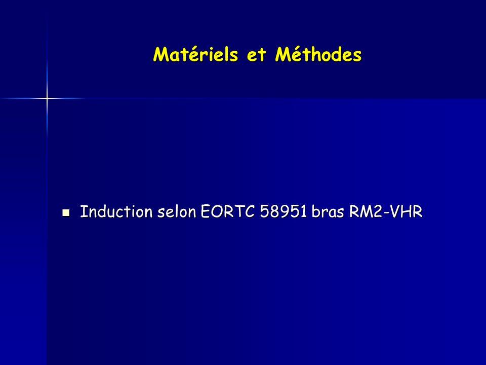 Matériels et Méthodes Induction selon EORTC 58951 bras RM2-VHR Induction selon EORTC 58951 bras RM2-VHR