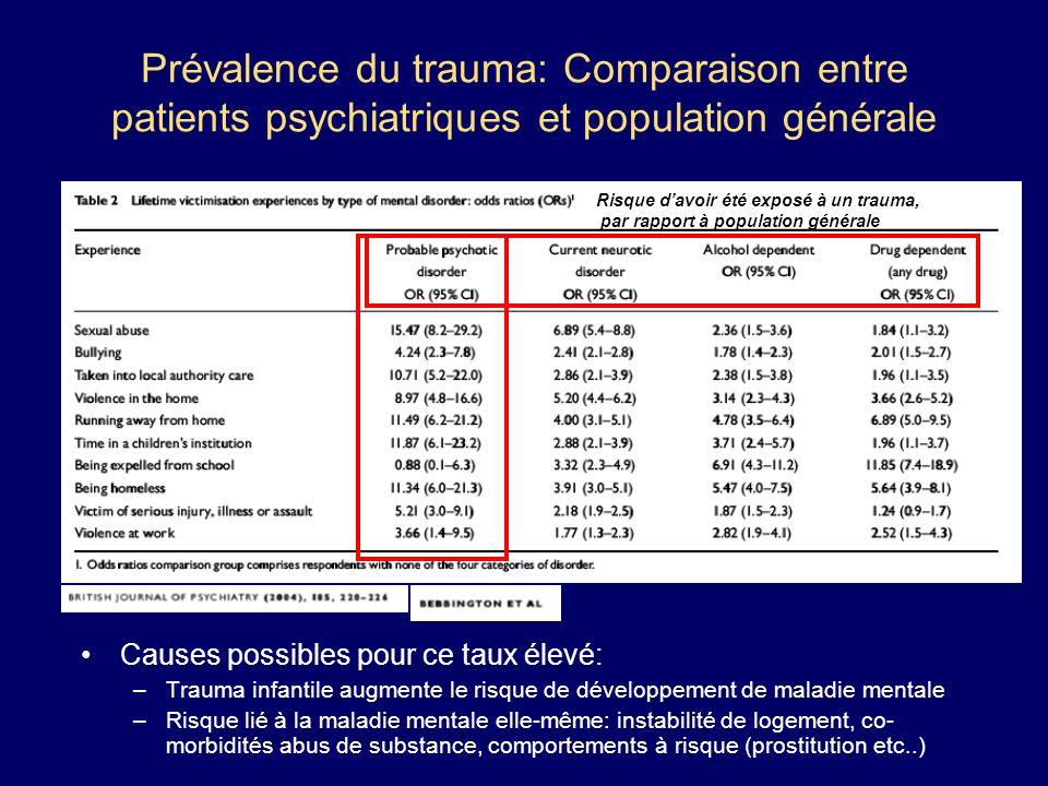 Risque davoir été exposé à un trauma, par rapport à population générale Prévalence du trauma: Comparaison entre patients psychiatriques et population