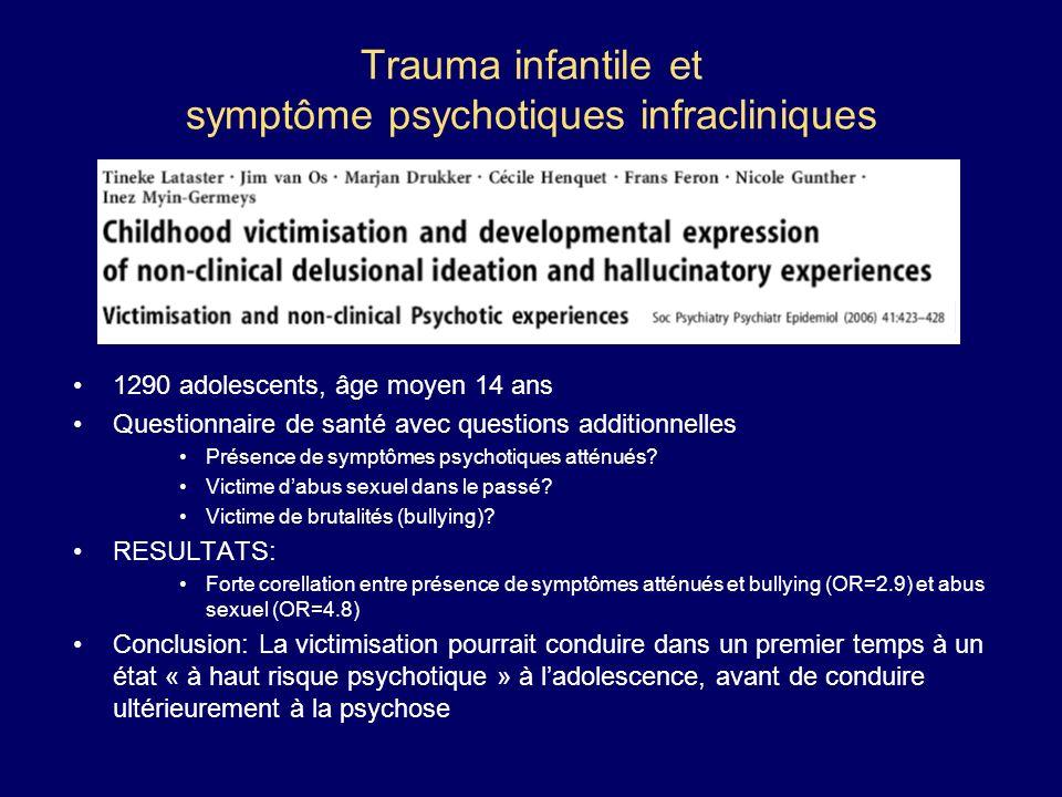 Trauma infantile et symptôme psychotiques infracliniques 1290 adolescents, âge moyen 14 ans Questionnaire de santé avec questions additionnelles Prése