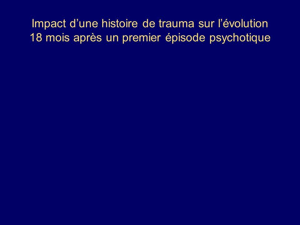 Impact dune histoire de trauma sur lévolution 18 mois après un premier épisode psychotique