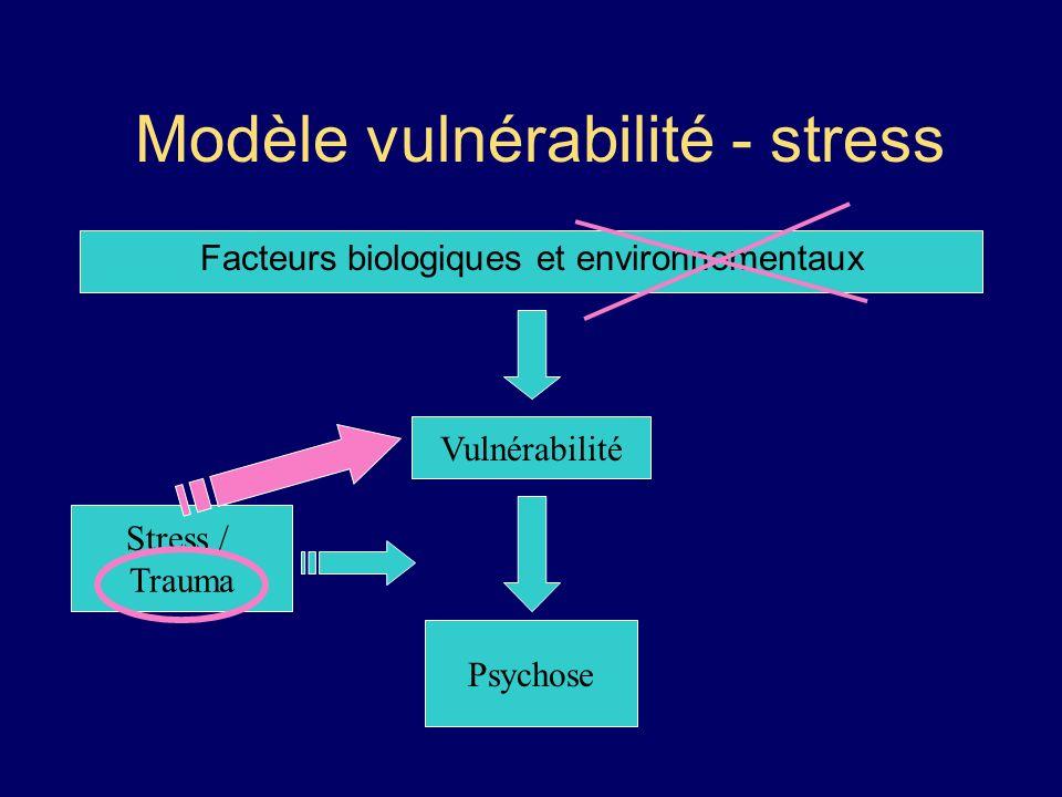 Problèmes diagnostiques: PTSD, symptômes psychotiques, psychose ou schizophrénie.