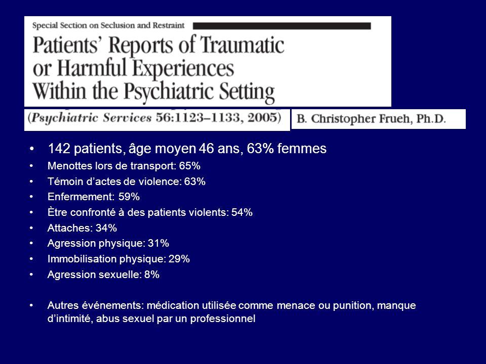 142 patients, âge moyen 46 ans, 63% femmes Menottes lors de transport: 65% Témoin dactes de violence: 63% Enfermement: 59% Ètre confronté à des patien