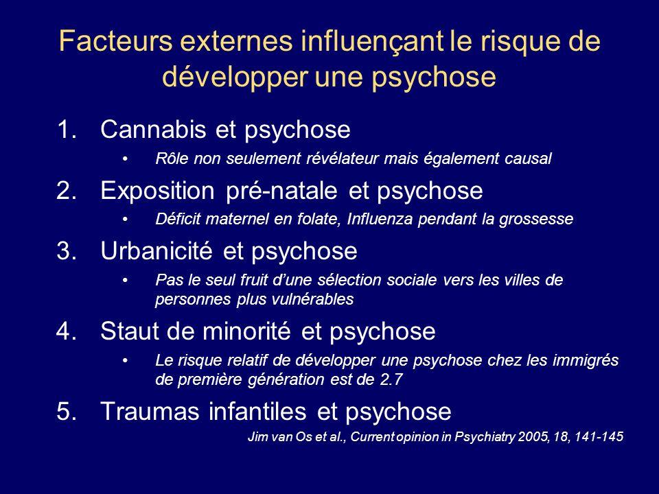 Facteurs externes influençant le risque de développer une psychose 1.Cannabis et psychose Rôle non seulement révélateur mais également causal 2.Exposi