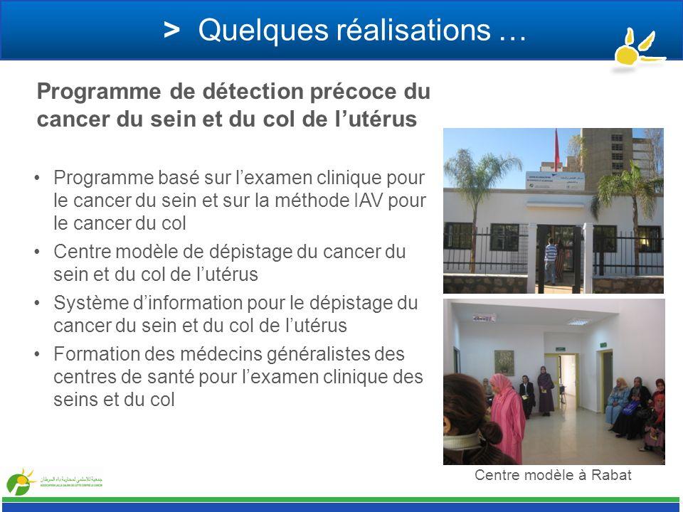 > Quelques réalisations … Programme de détection précoce du cancer du sein et du col de lutérus Programme basé sur lexamen clinique pour le cancer du