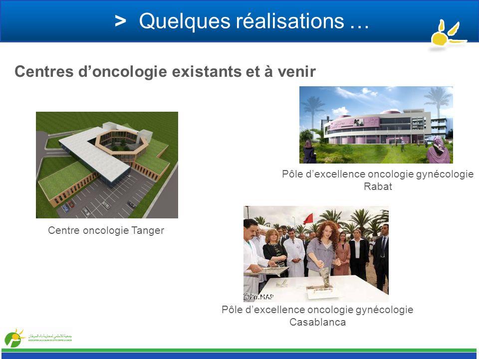 > Quelques réalisations … Centres doncologie existants et à venir Centre oncologie Tanger Pôle dexcellence oncologie gynécologie Rabat Pôle dexcellenc