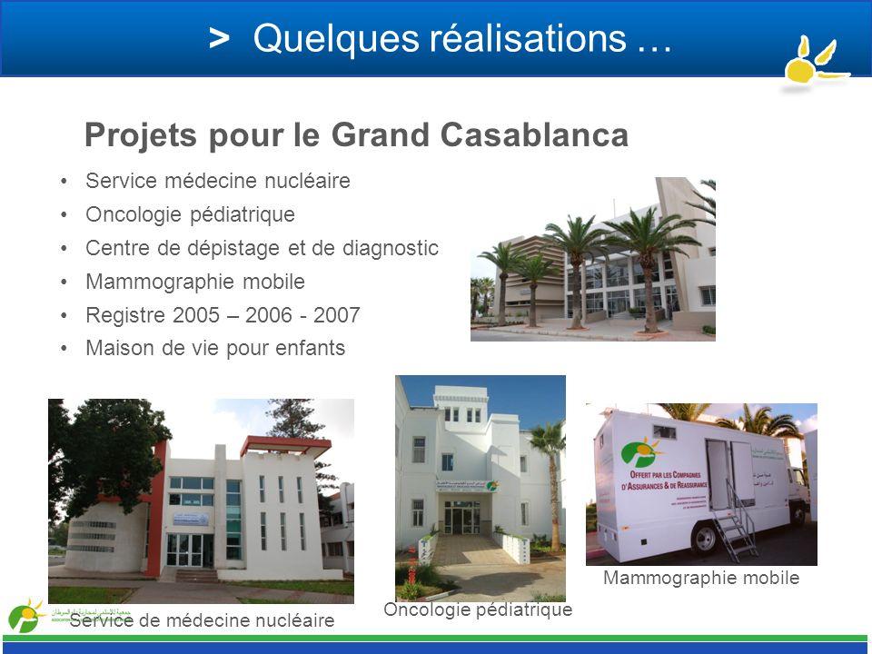 > Quelques réalisations … Projets pour le Grand Casablanca Oncologie pédiatrique Service de médecine nucléaire Service médecine nucléaire Oncologie pé