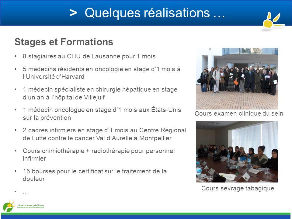> Quelques réalisations … Stages et Formations 8 stagiaires au CHU de Lausanne pour 1 mois 5 médecins résidents en oncologie en stage d1 mois à lUnive