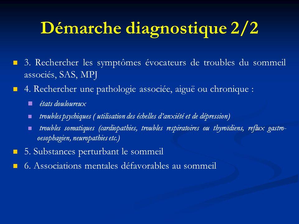 Démarche diagnostique 2/2 3. Rechercher les symptômes évocateurs de troubles du sommeil associés, SAS, MPJ 4. Rechercher une pathologie associée, aigu