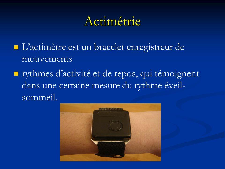 Actimétrie Lactimètre est un bracelet enregistreur de mouvements rythmes dactivité et de repos, qui témoignent dans une certaine mesure du rythme évei