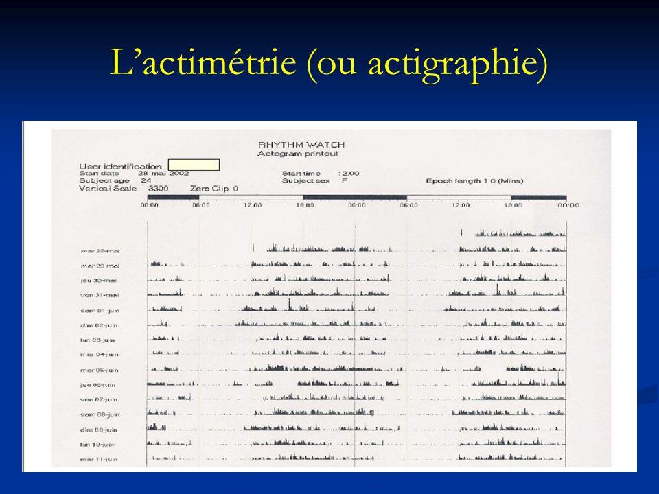 Lactimétrie (ou actigraphie)