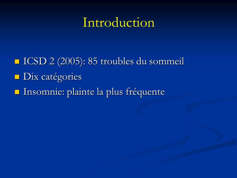 Introduction ICSD 2 (2005): 85 troubles du sommeil ICSD 2 (2005): 85 troubles du sommeil Dix catégories Dix catégories Insomnie: plainte la plus fréqu