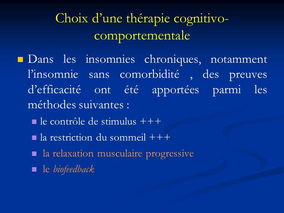 Choix dune thérapie cognitivo- comportementale Dans les insomnies chroniques, notamment linsomnie sans comorbidité, des preuves defficacité ont été ap