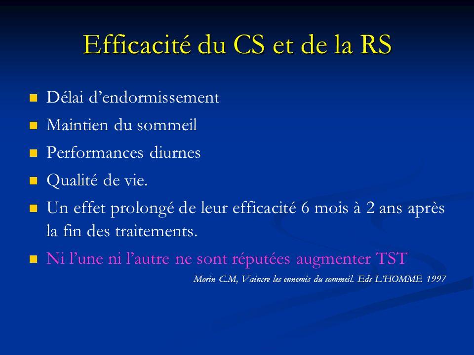 Efficacité du CS et de la RS Délai dendormissement Maintien du sommeil Performances diurnes Qualité de vie. Un effet prolongé de leur efficacité 6 moi