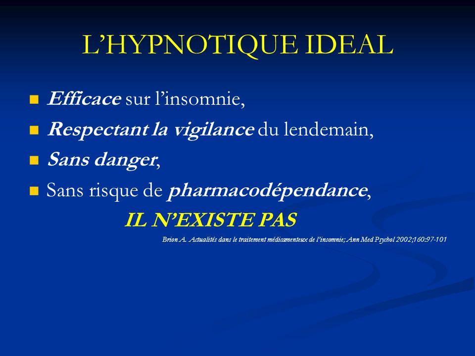 LHYPNOTIQUE IDEAL Efficace sur linsomnie, Respectant la vigilance du lendemain, Sans danger, Sans risque de pharmacodépendance, IL NEXISTE PAS Brion A