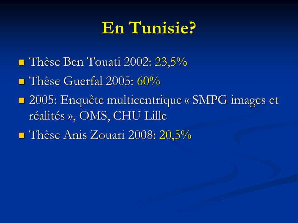 En Tunisie? Thèse Ben Touati 2002: 23,5% Thèse Ben Touati 2002: 23,5% Thèse Guerfal 2005: 60% Thèse Guerfal 2005: 60% 2005: Enquête multicentrique « S
