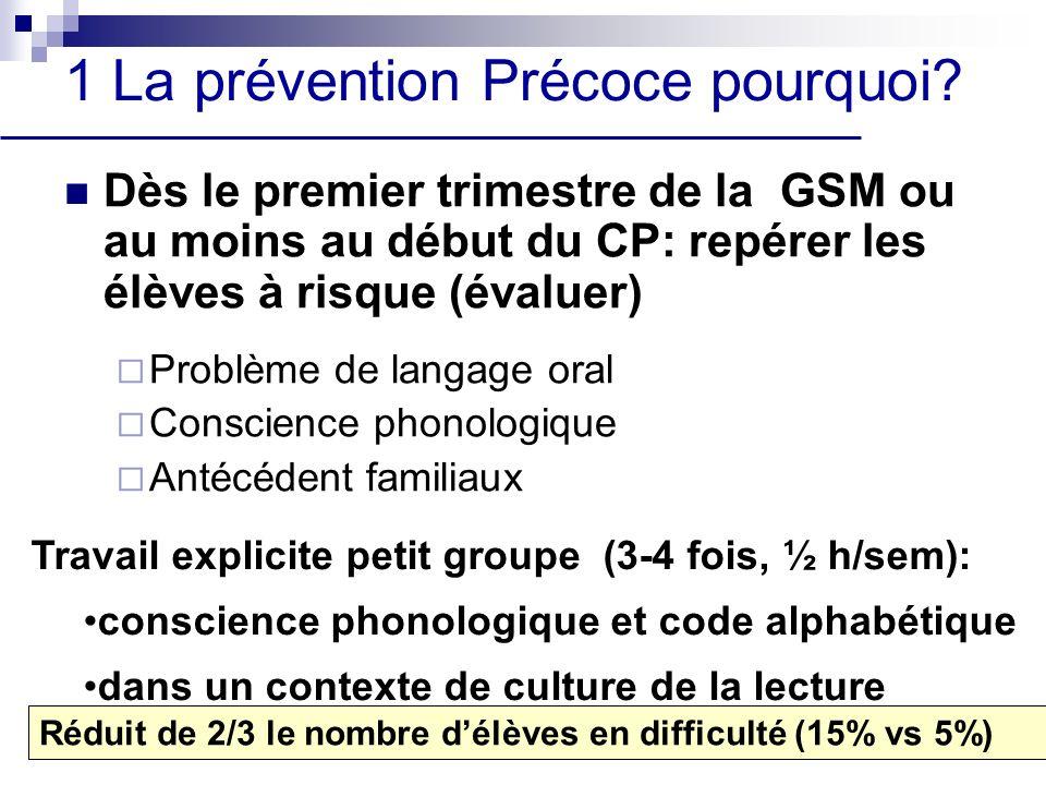 1 La prévention Précoce pourquoi.