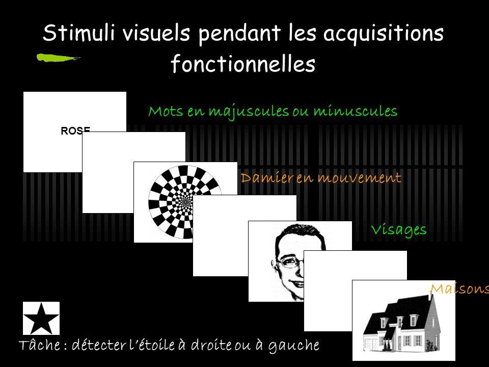 ROSE Stimuli visuels pendant les acquisitions fonctionnelles Mots en majuscules ou minuscules Visages Damier en mouvement Maisons Tâche : détecter létoile à droite ou à gauche
