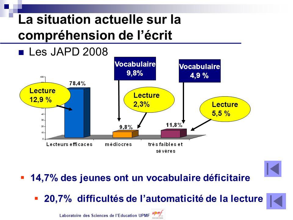 La proportion délèves en difficultés de lecture augmente Laboratoire des Sciences de lEducation UPMF