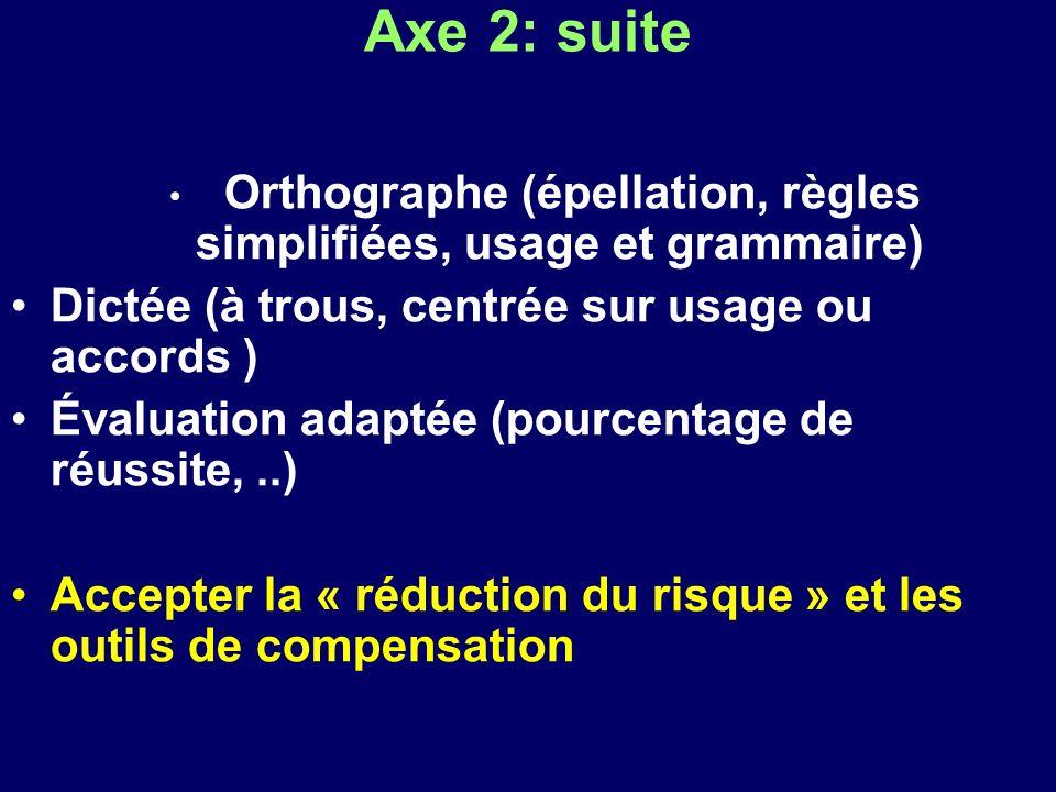 Axe 2: suite Orthographe (épellation, règles simplifiées, usage et grammaire) Dictée (à trous, centrée sur usage ou accords ) Évaluation adaptée (pourcentage de réussite,..) Accepter la « réduction du risque » et les outils de compensation