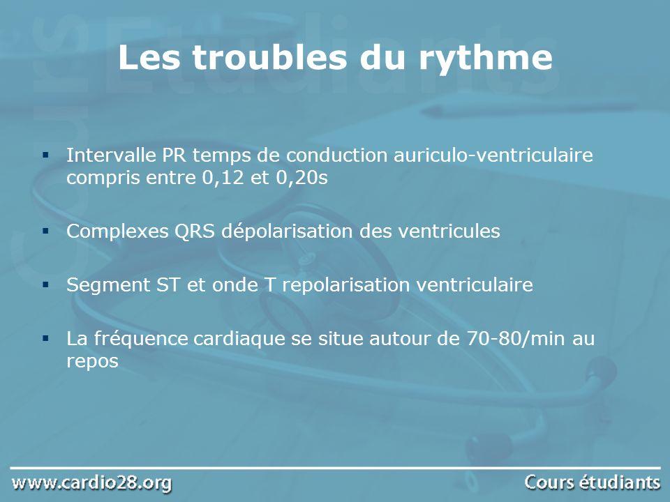 Les troubles du rythme Intervalle PR temps de conduction auriculo-ventriculaire compris entre 0,12 et 0,20s Complexes QRS dépolarisation des ventricul