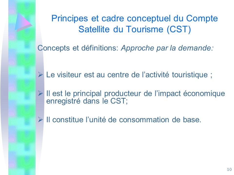 10 Principes et cadre conceptuel du Compte Satellite du Tourisme (CST) Concepts et définitions: Approche par la demande : Le visiteur est au centre de