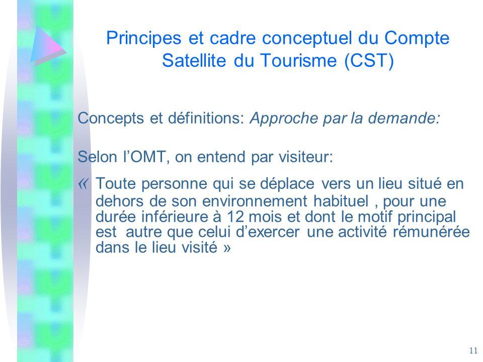 11 Principes et cadre conceptuel du Compte Satellite du Tourisme (CST) Concepts et définitions: Approche par la demande: Selon lOMT, on entend par vis