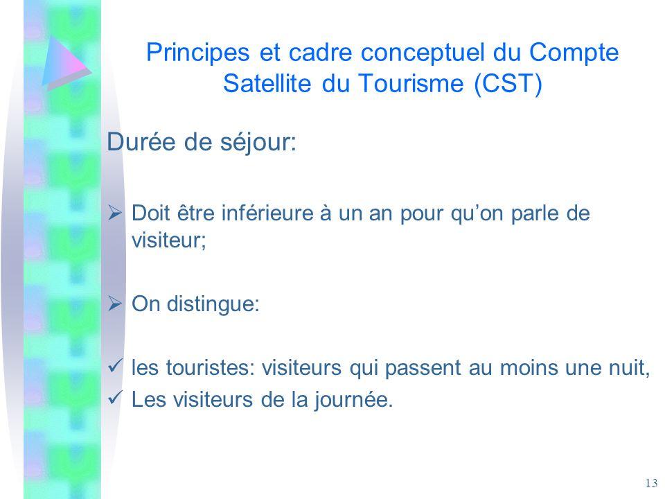 13 Principes et cadre conceptuel du Compte Satellite du Tourisme (CST) Durée de séjour: Doit être inférieure à un an pour quon parle de visiteur; On d