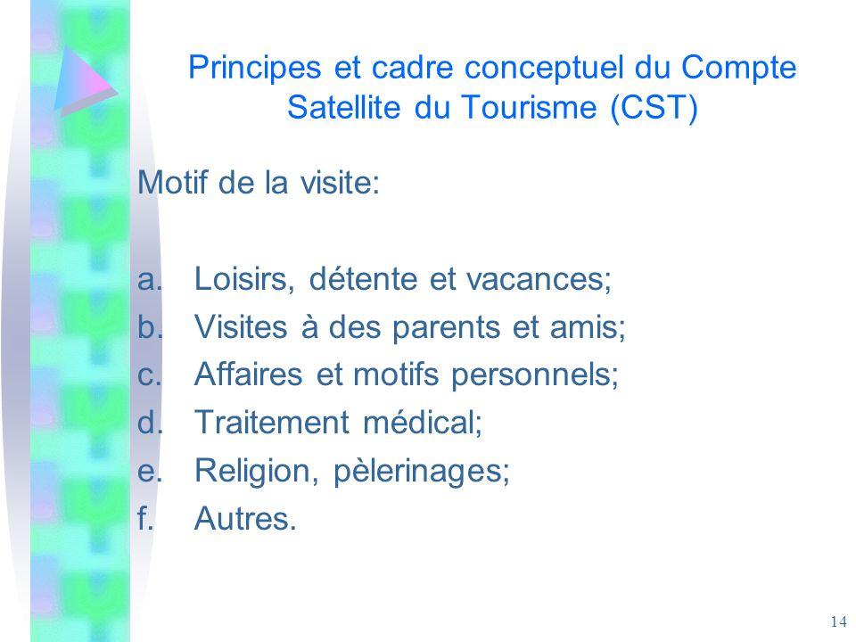 14 Principes et cadre conceptuel du Compte Satellite du Tourisme (CST) Motif de la visite: a.Loisirs, détente et vacances; b.Visites à des parents et
