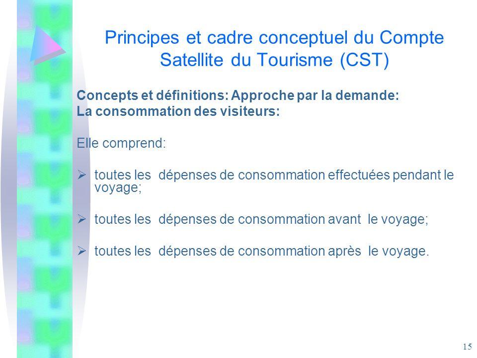 15 Principes et cadre conceptuel du Compte Satellite du Tourisme (CST) Concepts et définitions: Approche par la demande: La consommation des visiteurs