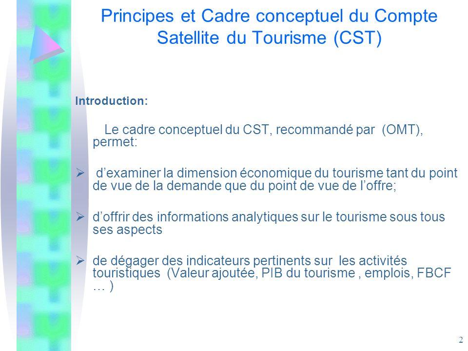 2 Principes et Cadre conceptuel du Compte Satellite du Tourisme (CST) Introduction: Le cadre conceptuel du CST, recommandé par (OMT), permet: dexamine