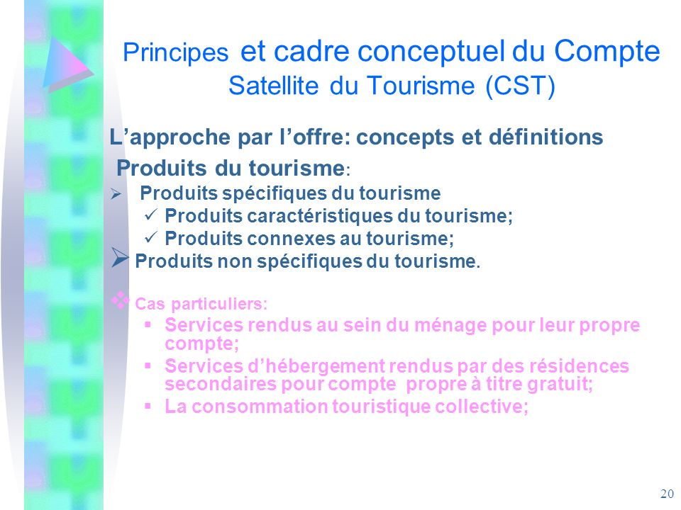 20 Principes et cadre conceptuel du Compte Satellite du Tourisme (CST) Lapproche par loffre: concepts et définitions Produits du tourisme : Produits s