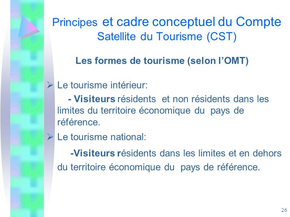 26 Principes et cadre conceptuel du Compte Satellite du Tourisme (CST) Les formes de tourisme (selon lOMT) Le tourisme intérieur: - Visiteurs résident