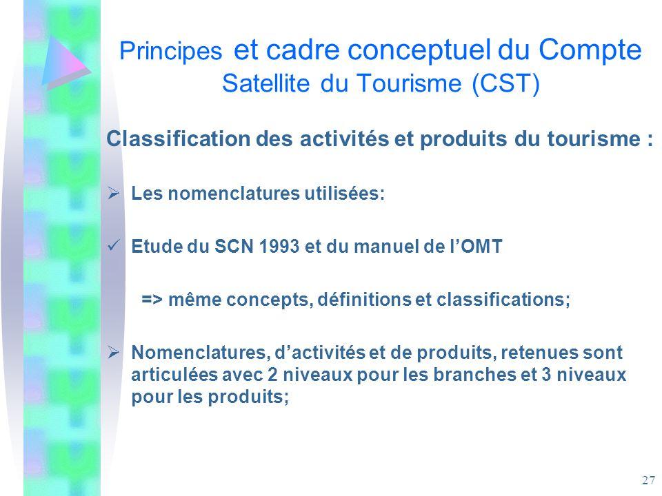 27 Principes et cadre conceptuel du Compte Satellite du Tourisme (CST) Classification des activités et produits du tourisme : Les nomenclatures utilis