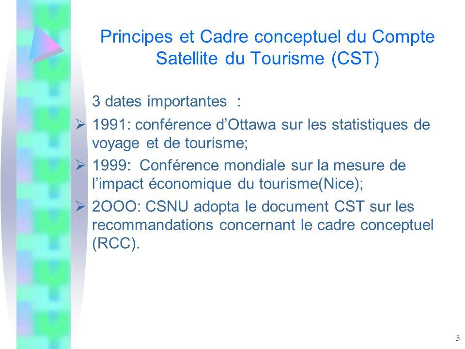 3 Principes et Cadre conceptuel du Compte Satellite du Tourisme (CST) 3 dates importantes : 1991: conférence dOttawa sur les statistiques de voyage et