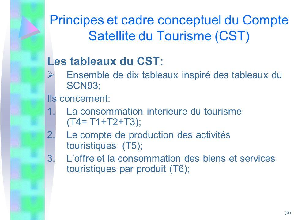 30 Principes et cadre conceptuel du Compte Satellite du Tourisme (CST) Les tableaux du CST: Ensemble de dix tableaux inspiré des tableaux du SCN93; Il