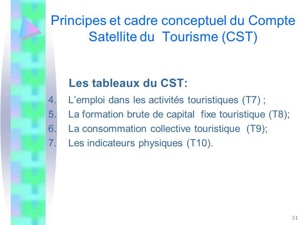 31 Principes et cadre conceptuel du Compte Satellite du Tourisme (CST) Les tableaux du CST: 4.Lemploi dans les activités touristiques (T7) ; 5.La form