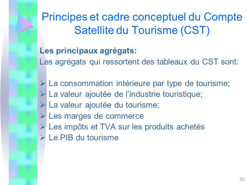 32 Principes et cadre conceptuel du Compte Satellite du Tourisme (CST) Les principaux agrégats: Les agrégats qui ressortent des tableaux du CST sont: