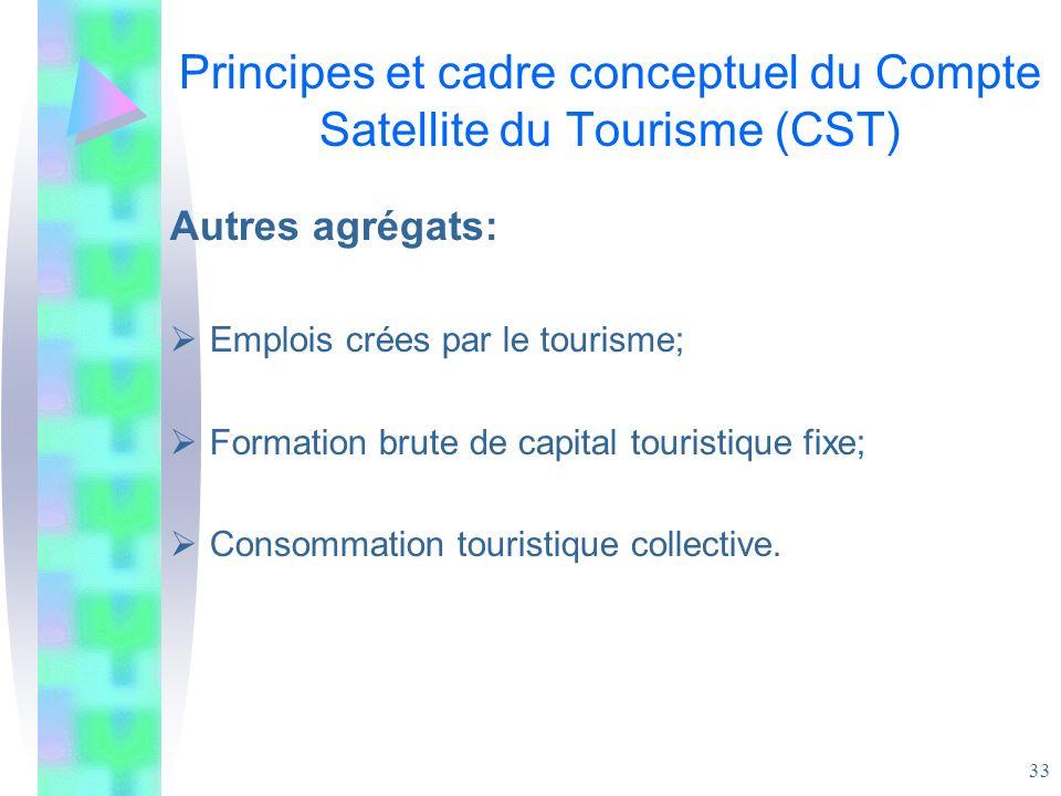 33 Principes et cadre conceptuel du Compte Satellite du Tourisme (CST) Autres agrégats: Emplois crées par le tourisme; Formation brute de capital tour