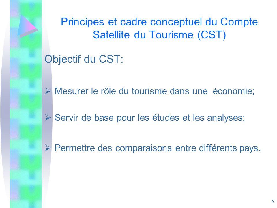 5 Principes et cadre conceptuel du Compte Satellite du Tourisme (CST) Objectif du CST: Mesurer le rôle du tourisme dans une économie; Servir de base p