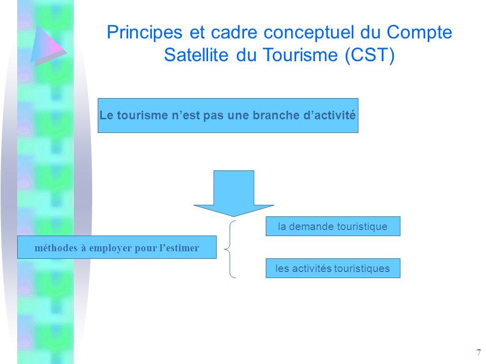 7 Le tourisme nest pas une branche dactivité les activités touristiques la demande touristique méthodes à employer pour lestimer Principes et cadre co