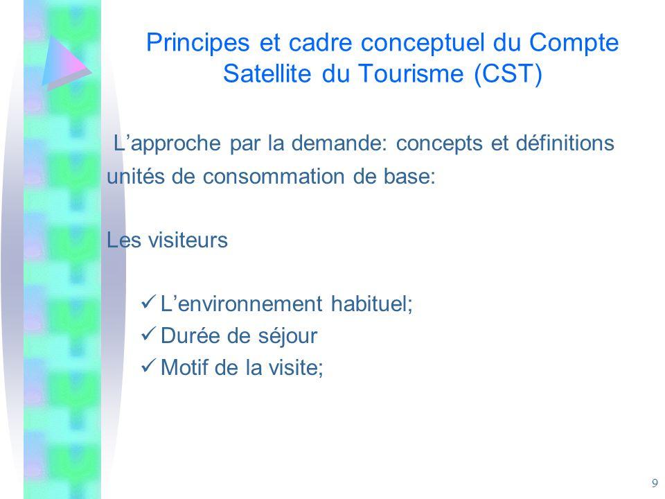 9 Principes et cadre conceptuel du Compte Satellite du Tourisme (CST) Lapproche par la demande: concepts et définitions unités de consommation de base