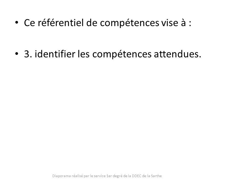 Ce référentiel de compétences vise à : 3. identifier les compétences attendues. Diaporama réalisé par le service 1er degré de la DDEC de la Sarthe